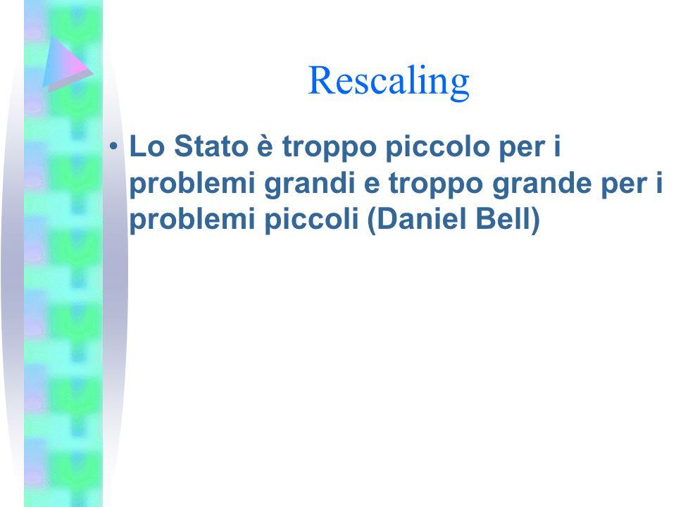 Rescaling Lo Stato è troppo piccolo per i problemi grandi e troppo grande per i problemi piccoli (Daniel Bell)