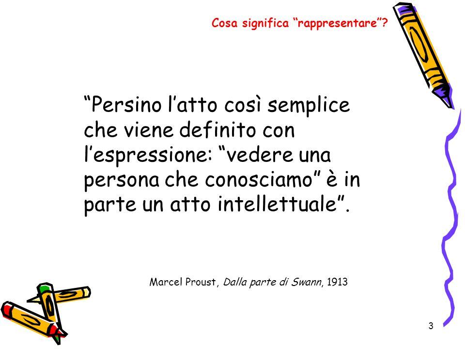 3 Persino latto così semplice che viene definito con lespressione: vedere una persona che conosciamo è in parte un atto intellettuale.
