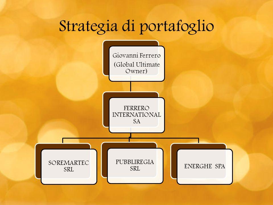 Strategia di portafoglio Giovanni Ferrero (Global Ultimate Owner) FERRERO INTERNATIONAL SA SOREMARTEC SRL PUBBLIREGIA SRL ENERGHE SPA