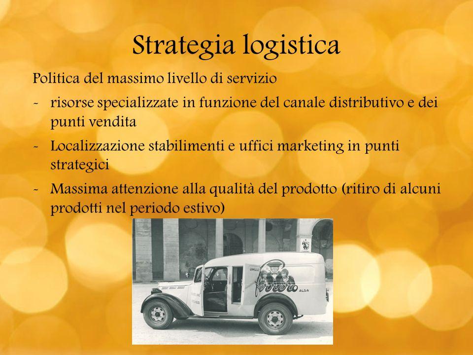 Strategia logistica Politica del massimo livello di servizio -risorse specializzate in funzione del canale distributivo e dei punti vendita -Localizza