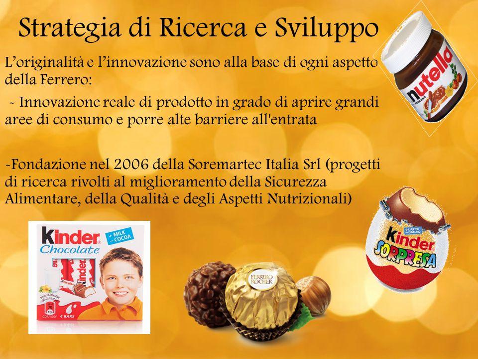Loriginalità e linnovazione sono alla base di ogni aspetto della Ferrero: - Innovazione reale di prodotto in grado di aprire grandi aree di consumo e