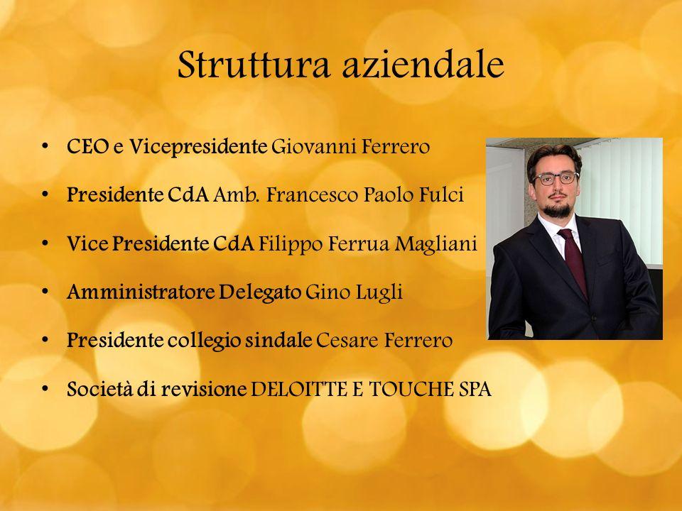 Struttura aziendale CEO e Vicepresidente Giovanni Ferrero Presidente CdA Amb. Francesco Paolo Fulci Vice Presidente CdA Filippo Ferrua Magliani Ammini