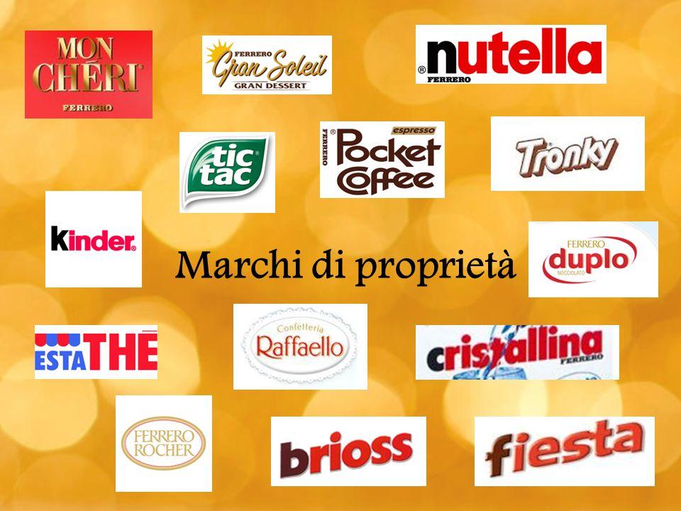 Storia 1942: Pietro Ferrero apre il suo primo laboratorio artigianale ad Alba 1946: nasce la pasta gianduia e viene creato lo stabilimento industriale Ferrero 1949: Muore Pietro Ferrero e subentra il fratello Giovanni 1954: nasce il logo Ferrero.