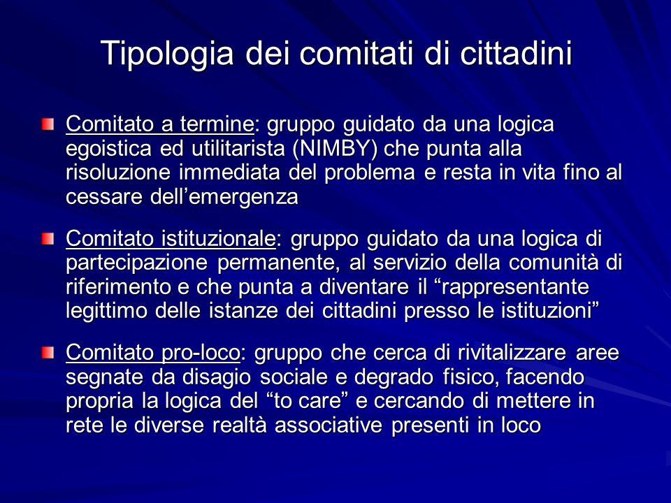 Tipologia dei comitati di cittadini Comitato a termine: gruppo guidato da una logica egoistica ed utilitarista (NIMBY) che punta alla risoluzione imme