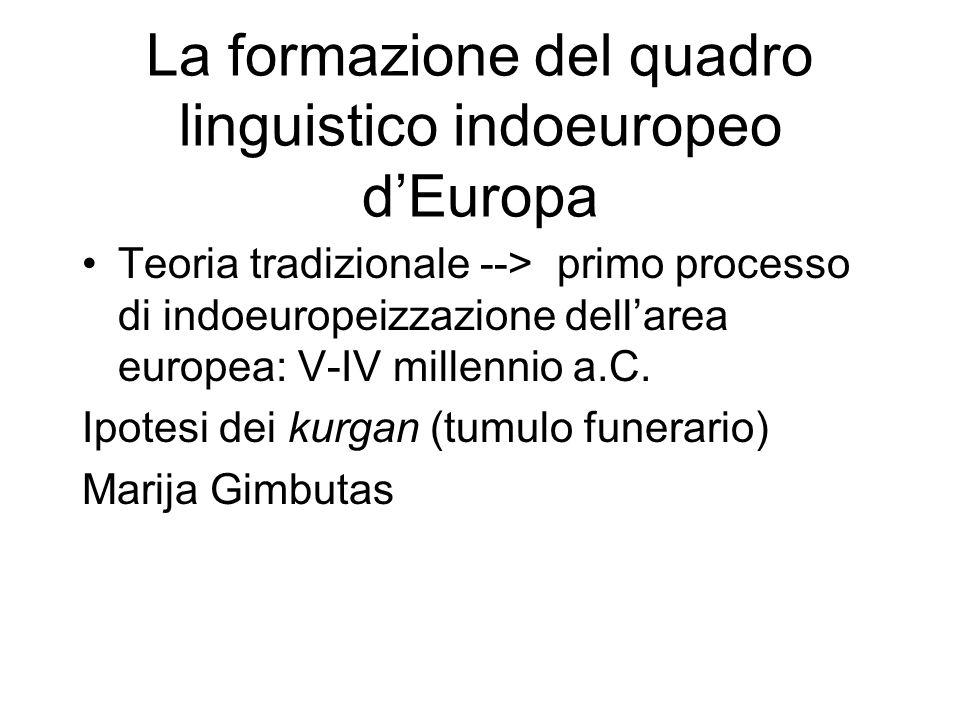 La formazione del quadro linguistico indoeuropeo dEuropa Teoria tradizionale --> primo processo di indoeuropeizzazione dellarea europea: V-IV millenni