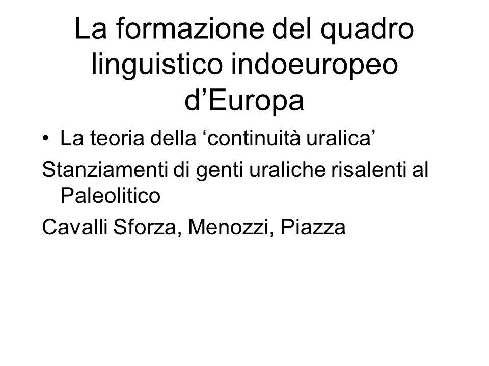 La formazione del quadro linguistico indoeuropeo dEuropa La teoria della continuità uralica Stanziamenti di genti uraliche risalenti al Paleolitico Ca