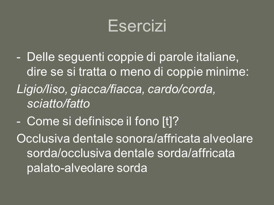 Esercizi -Delle seguenti coppie di parole italiane, dire se si tratta o meno di coppie minime: Ligio/liso, giacca/fiacca, cardo/corda, sciatto/fatto -