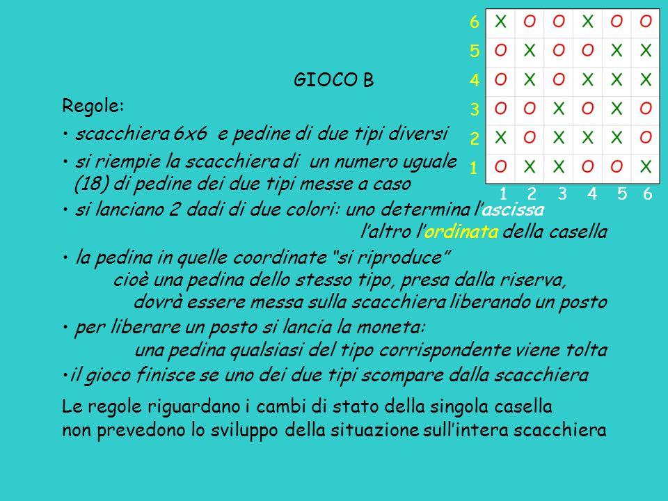 GIOCO B Regole: scacchiera 6x6 e pedine di due tipi diversi si riempie la scacchiera di un numero uguale (18) di pedine dei due tipi messe a caso si l