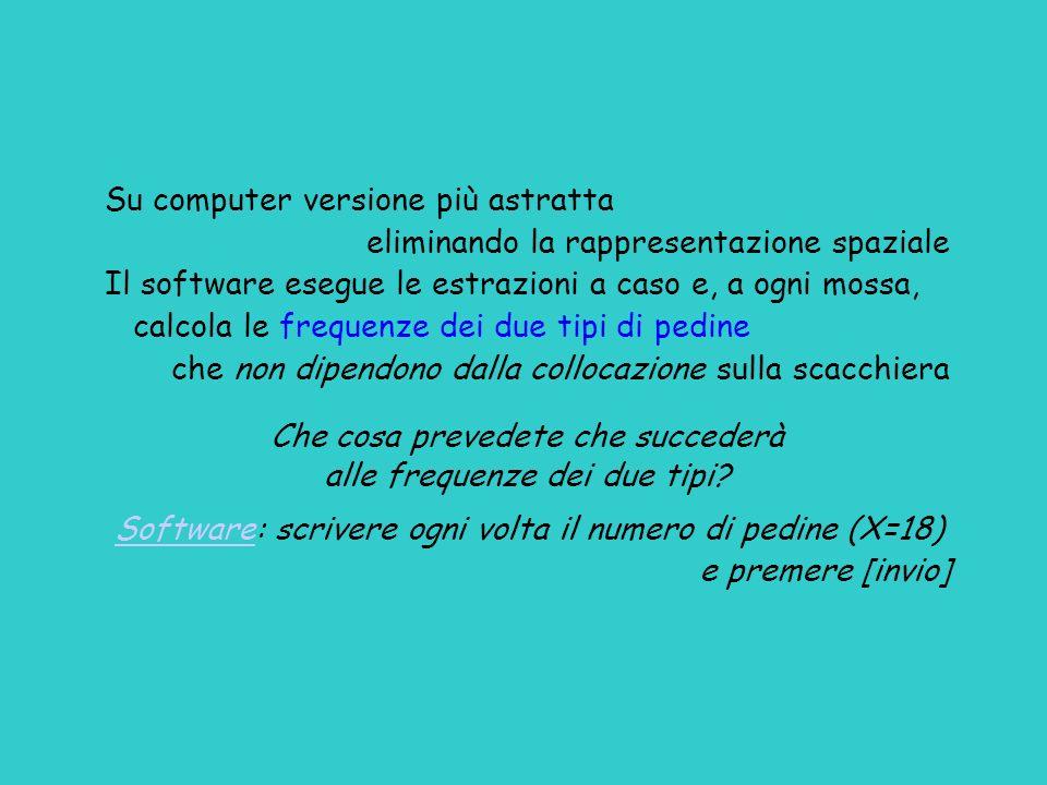 Su computer versione più astratta eliminando la rappresentazione spaziale Il software esegue le estrazioni a caso e, a ogni mossa, calcola le frequenz