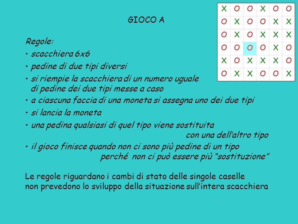 GIOCO A Regole: scacchiera 6x6 pedine di due tipi diversi si riempie la scacchiera di un numero uguale di pedine dei due tipi messe a caso a ciascuna