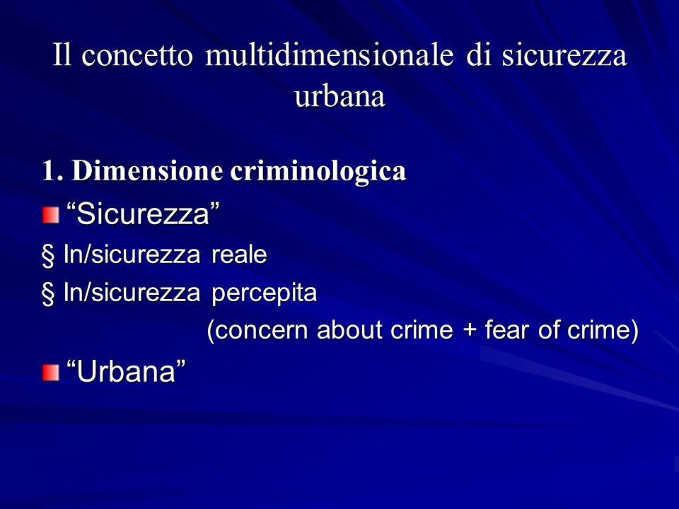 Il concetto multidimensionale di sicurezza urbana 1. Dimensione criminologica Sicurezza § In/sicurezza reale § In/sicurezza percepita (concern about c