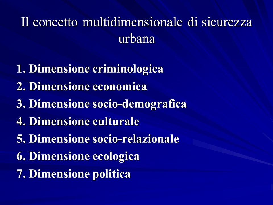 Il concetto multidimensionale di sicurezza urbana 1. Dimensione criminologica 2. Dimensione economica 3. Dimensione socio-demografica 4. Dimensione cu