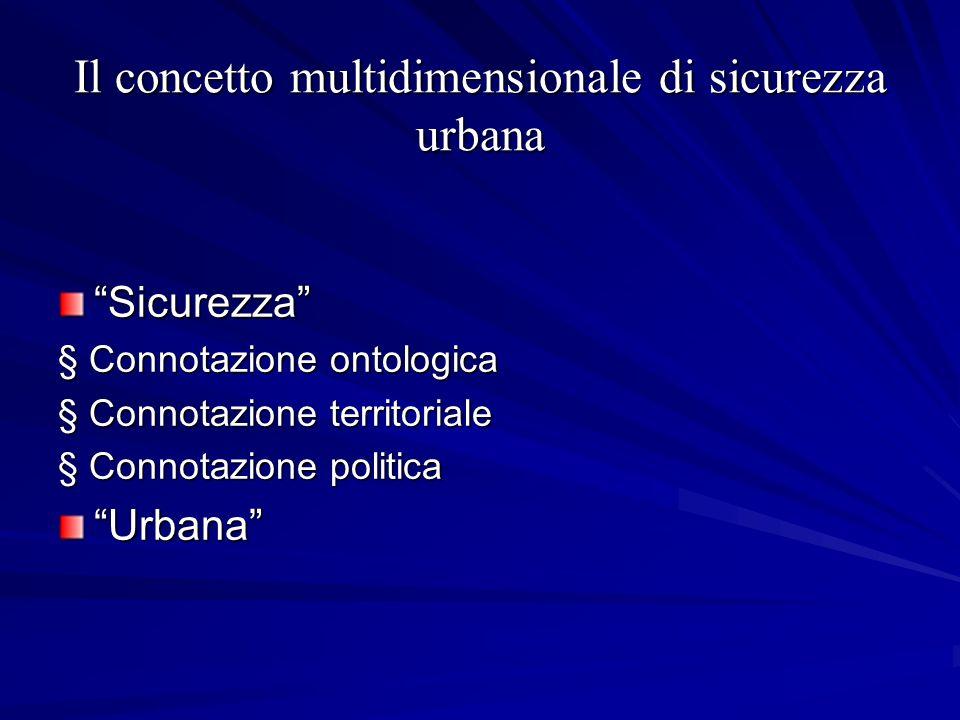 Il concetto multidimensionale di sicurezza urbana Sicurezza § Connotazione ontologica § Connotazione territoriale § Connotazione politica Urbana