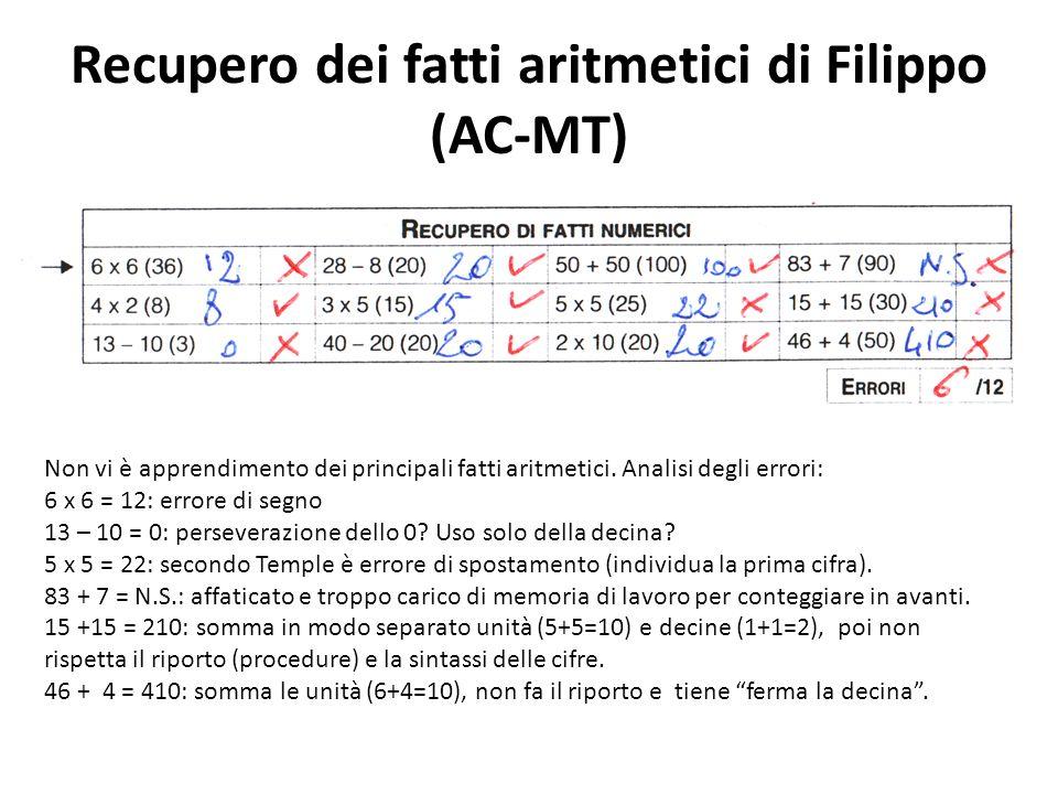 Recupero dei fatti aritmetici di Filippo (AC-MT) Non vi è apprendimento dei principali fatti aritmetici. Analisi degli errori: 6 x 6 = 12: errore di s