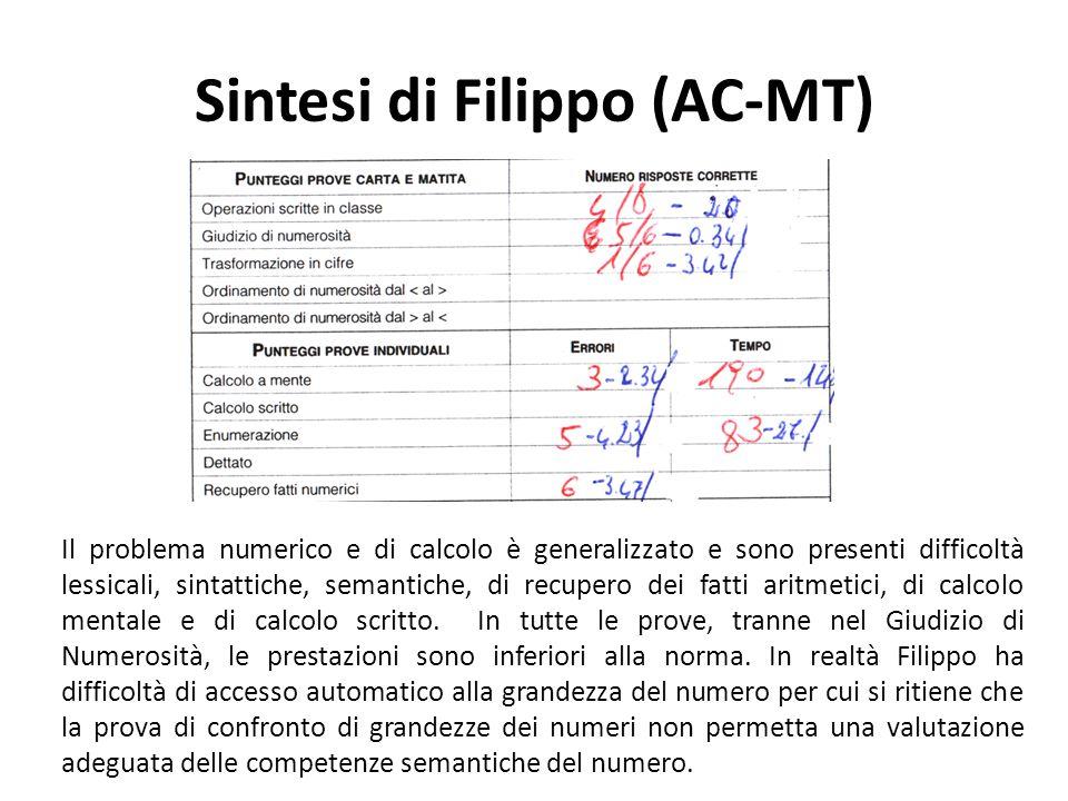 Sintesi di Filippo (AC-MT) Il problema numerico e di calcolo è generalizzato e sono presenti difficoltà lessicali, sintattiche, semantiche, di recuper