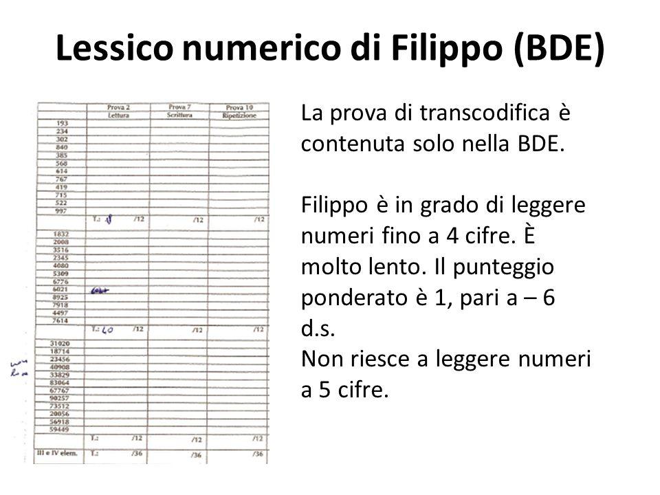 Lessico numerico di Filippo (BDE) La prova di transcodifica è contenuta solo nella BDE. Filippo è in grado di leggere numeri fino a 4 cifre. È molto l