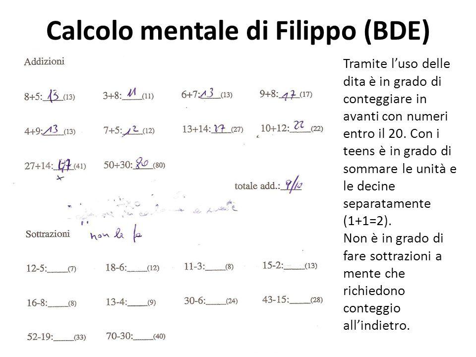 Calcolo mentale di Filippo (BDE) Tramite luso delle dita è in grado di conteggiare in avanti con numeri entro il 20. Con i teens è in grado di sommare