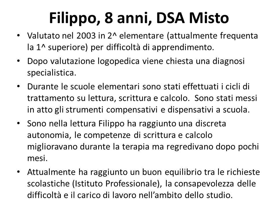 Filippo, 8 anni, DSA Misto Valutato nel 2003 in 2^ elementare (attualmente frequenta la 1^ superiore) per difficoltà di apprendimento. Dopo valutazion