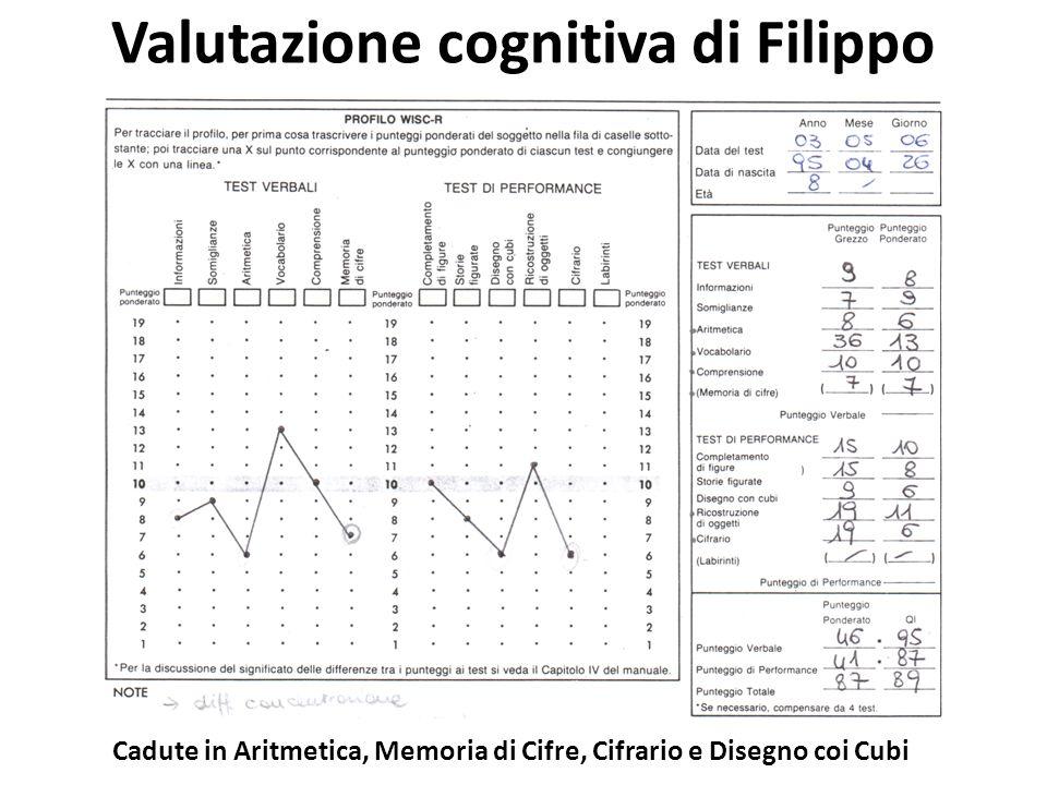 Valutazione cognitiva di Filippo Cadute in Aritmetica, Memoria di Cifre, Cifrario e Disegno coi Cubi