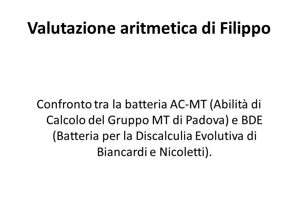 Valutazione aritmetica di Filippo Confronto tra la batteria AC-MT (Abilità di Calcolo del Gruppo MT di Padova) e BDE (Batteria per la Discalculia Evol