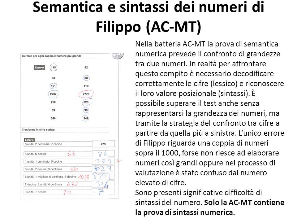 Conteggio e calcolo mentale di Filippo (AC-MT) Le prestazioni sono entrambe inferiori alla media per mancata automatiz- zazione della sequenza numerica e deficit di memoria di lavoro verbale.