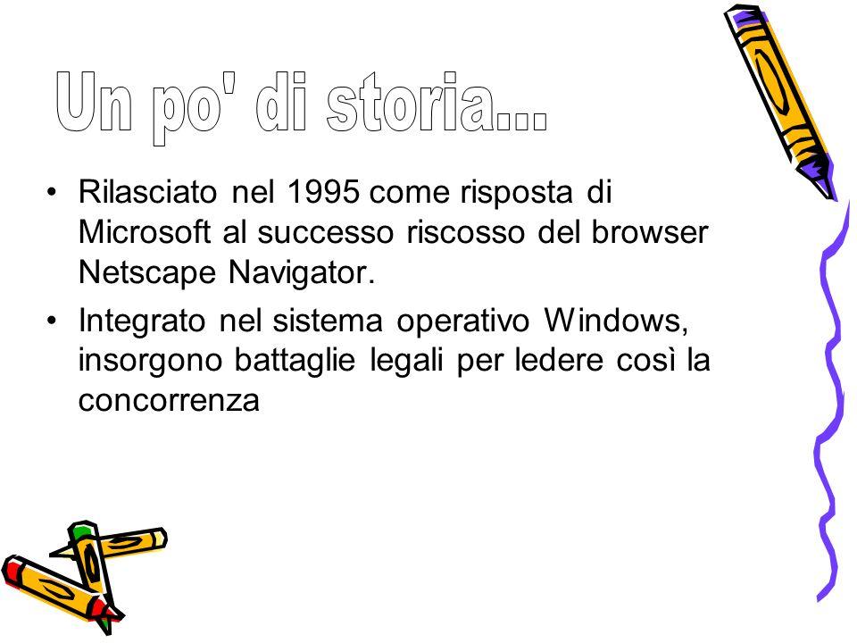 Rilasciato nel 1995 come risposta di Microsoft al successo riscosso del browser Netscape Navigator. Integrato nel sistema operativo Windows, insorgono