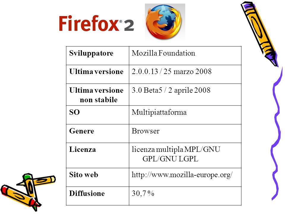 Firefox è nato nel settembre 2002 come una sperimentazione interna del gruppo di sviluppo di Mozilla sull usabilità e per dimostrare come fosse possibile adottare un approccio diverso nella produzione di un browser targato Mozilla.