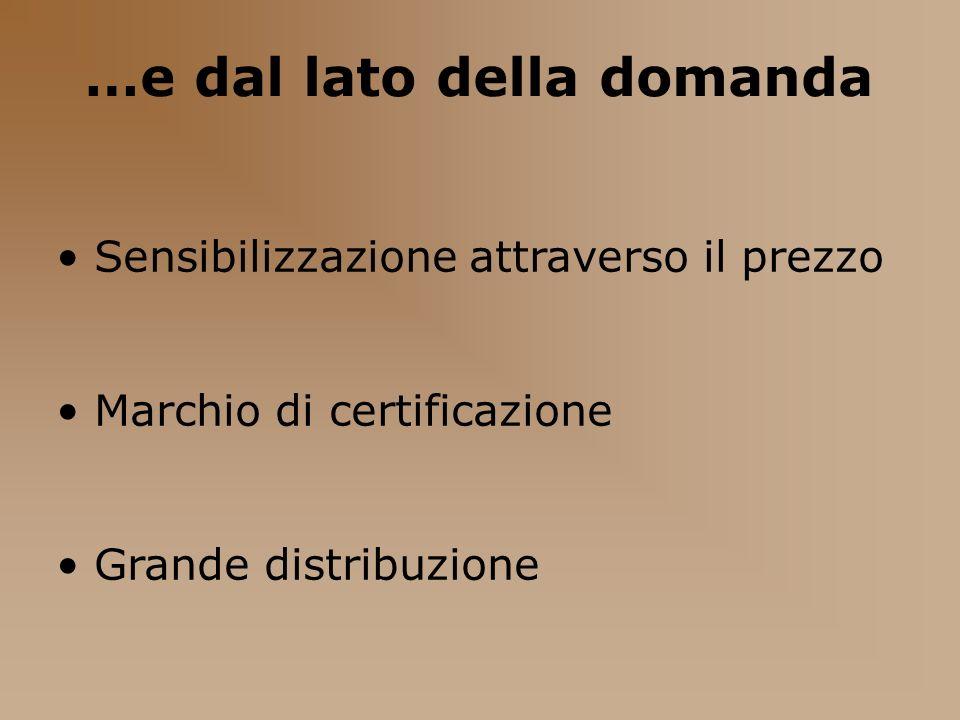 …e dal lato della domanda Sensibilizzazione attraverso il prezzo Marchio di certificazione Grande distribuzione