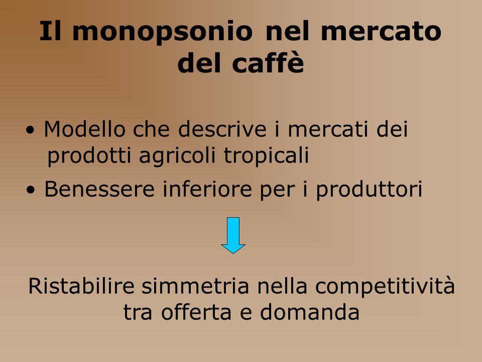 Il monopsonio nel mercato del caffè Modello che descrive i mercati dei prodotti agricoli tropicali Ristabilire simmetria nella competitività tra offer