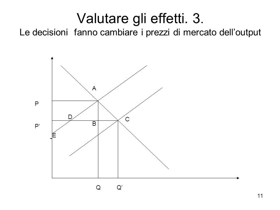 11 Valutare gli effetti. 3. Le decisioni fanno cambiare i prezzi di mercato delloutput PPPP A B C Q Q D E