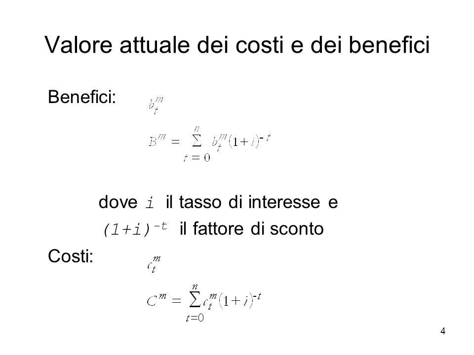 5 Criteri di scelta I°: Valore Attuale Netto di costi e benefici VAN m = B m - C m II°: Valore Attuale Netto relativo: VANr m = (B m – C m )/C m = B m /C m -1 N.B: Ruolo tasso di interesse III° Tasso Interno di Rendimento (TIR): B m – C m = 0 N.B: Problrmi legati al calcolo delle radici del polinomio