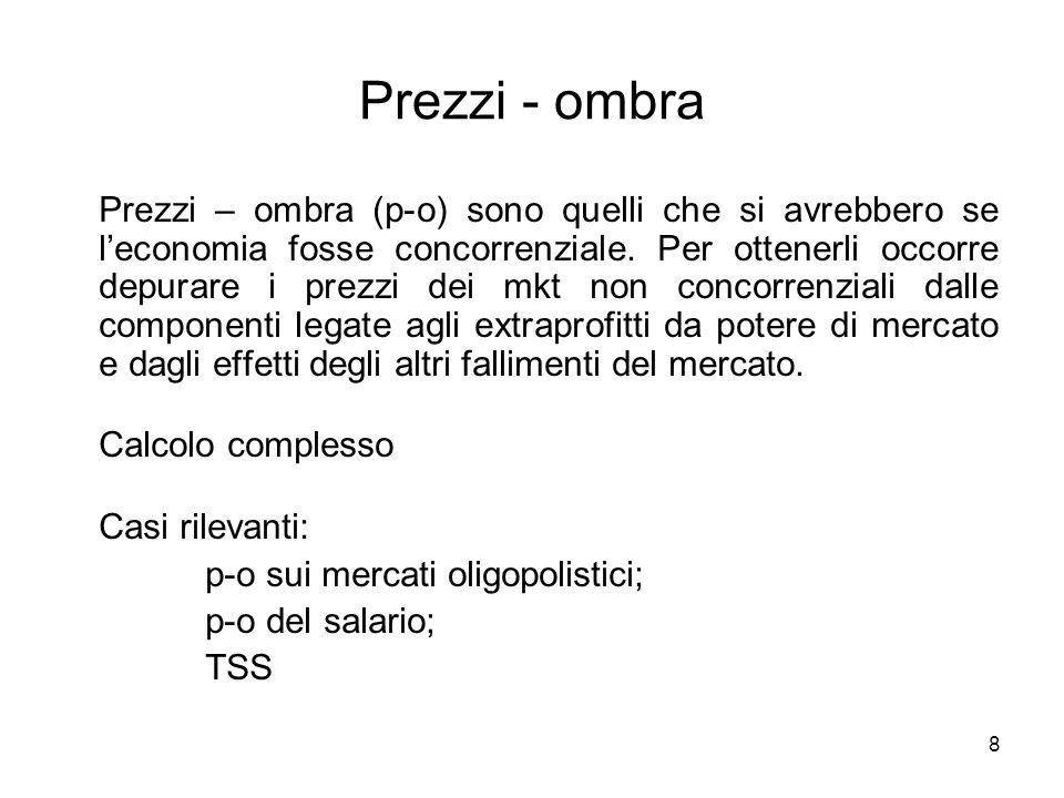 8 Prezzi - ombra Prezzi – ombra (p-o) sono quelli che si avrebbero se leconomia fosse concorrenziale. Per ottenerli occorre depurare i prezzi dei mkt