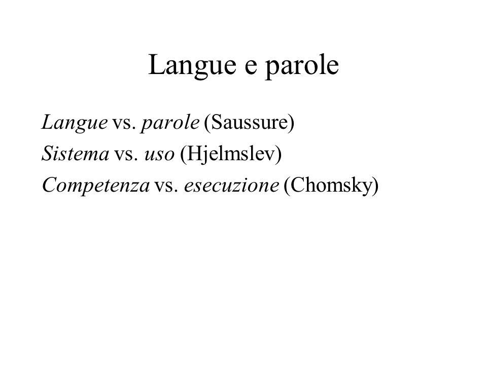Langue e parole Langue vs. parole (Saussure) Sistema vs. uso (Hjelmslev) Competenza vs. esecuzione (Chomsky)