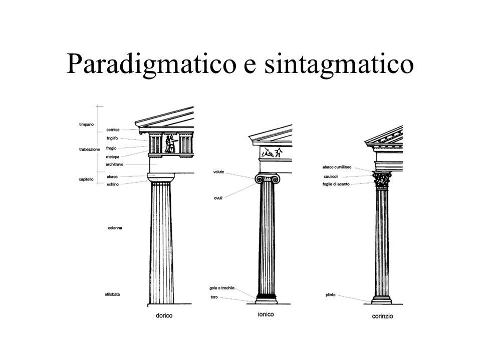 Paradigmatico e sintagmatico