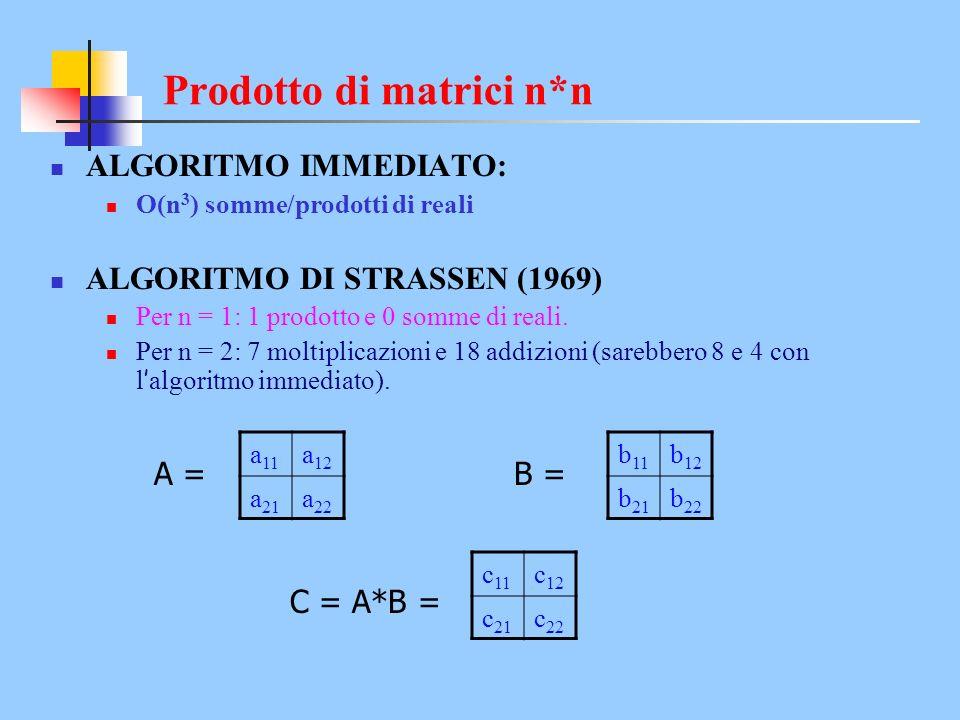 Lalgoritmo di Strassen P 1 =(a 11 +a 22 )(b 11 +b 22 ) P 2 =(a 21 +a 22 )b 11 P 3 =a 11 (b 12 -b 22 ) P 4 =a 22 (b 21 -b 11 ) P 5 =(a 11 +a 12 )b 22 P 6 =(a 21 -a 11 )(b 11 +b 12 ) P 7 =(a 12 -a 22 )(b 21 +b 22 ) c 11 =P 1 +P 4 -P 5 +P 7 c 12 =P 3 +P 5 c 21 =P 2 +P 4 c 22 =P 1 +P 3 -P 2 +P 6