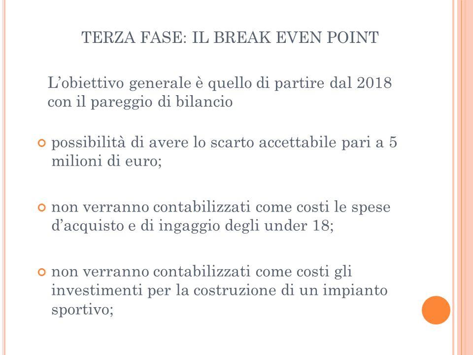 possibilità di avere lo scarto accettabile pari a 5 milioni di euro; non verranno contabilizzati come costi le spese dacquisto e di ingaggio degli und
