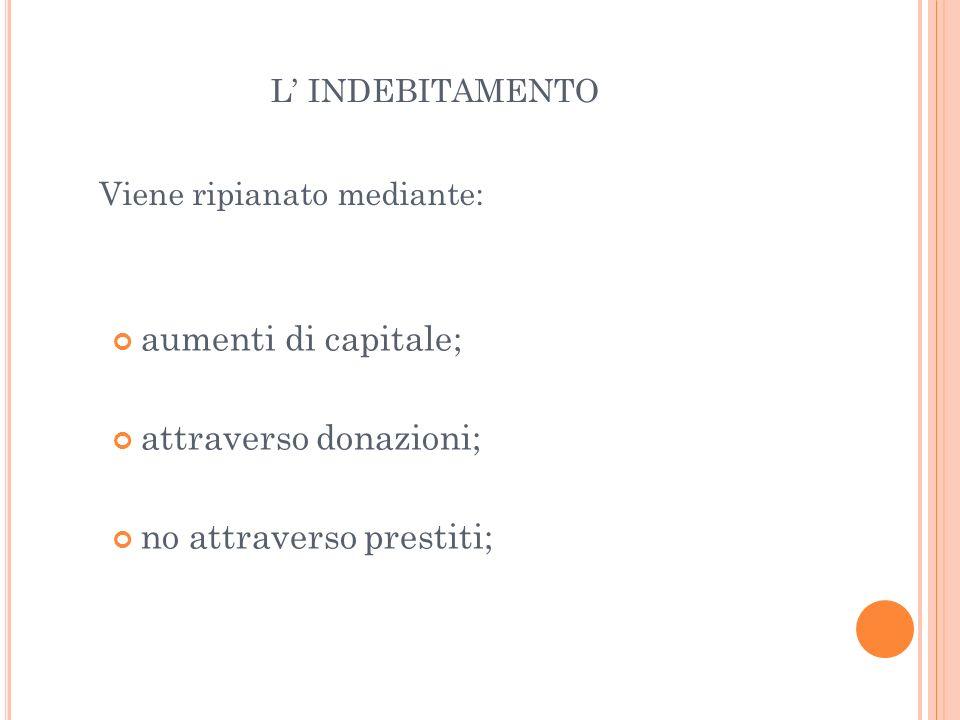 aumenti di capitale; attraverso donazioni; no attraverso prestiti; L INDEBITAMENTO Viene ripianato mediante:
