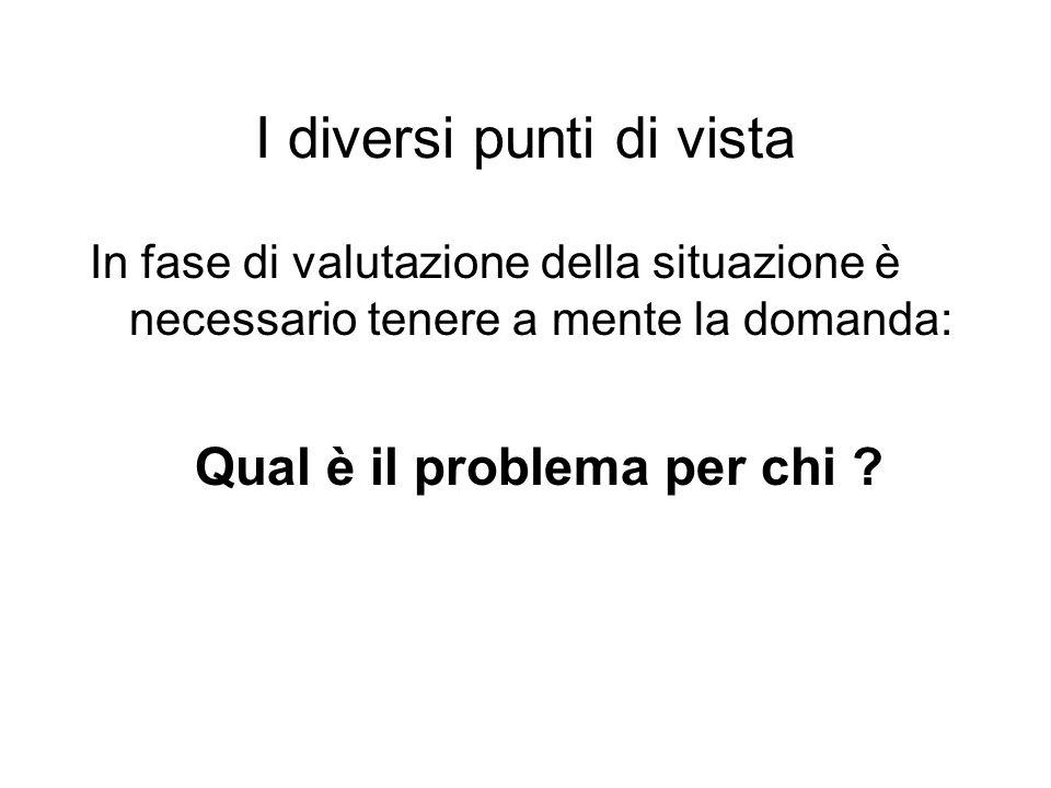 I diversi punti di vista In fase di valutazione della situazione è necessario tenere a mente la domanda: Qual è il problema per chi ?