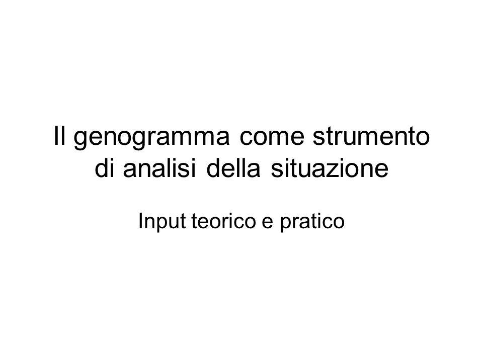 Il genogramma come strumento di analisi della situazione Input teorico e pratico