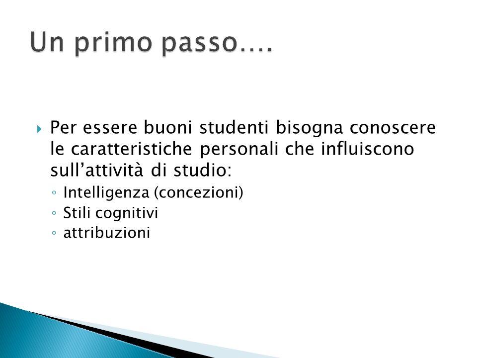 Per essere buoni studenti bisogna conoscere le caratteristiche personali che influiscono sullattività di studio: Intelligenza (concezioni) Stili cogni