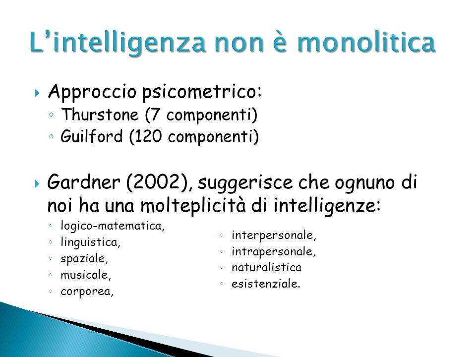 Approccio psicometrico: Thurstone (7 componenti) Guilford (120 componenti) Gardner (2002), suggerisce che ognuno di noi ha una molteplicità di intelli