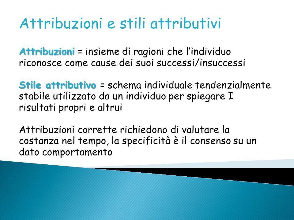 Attribuzioni Attribuzioni = insieme di ragioni che lindividuo riconosce come cause dei suoi successi/insuccessi Stile attributivo Stile attributivo =