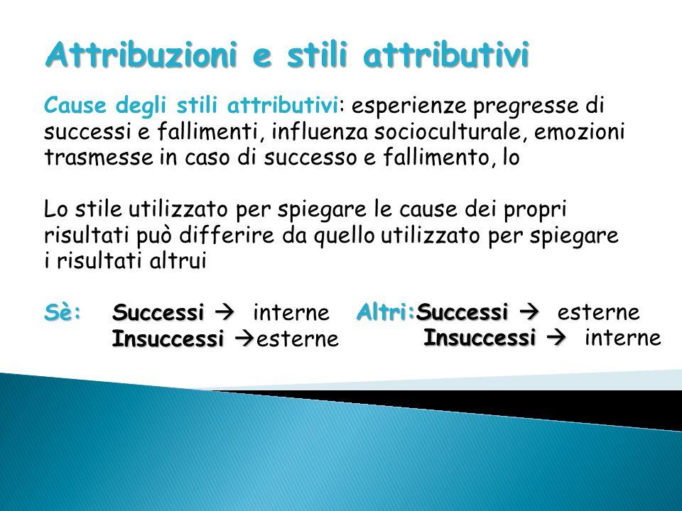 Cause degli stili attributivi: esperienze pregresse di successi e fallimenti, influenza socioculturale, emozioni trasmesse in caso di successo e falli