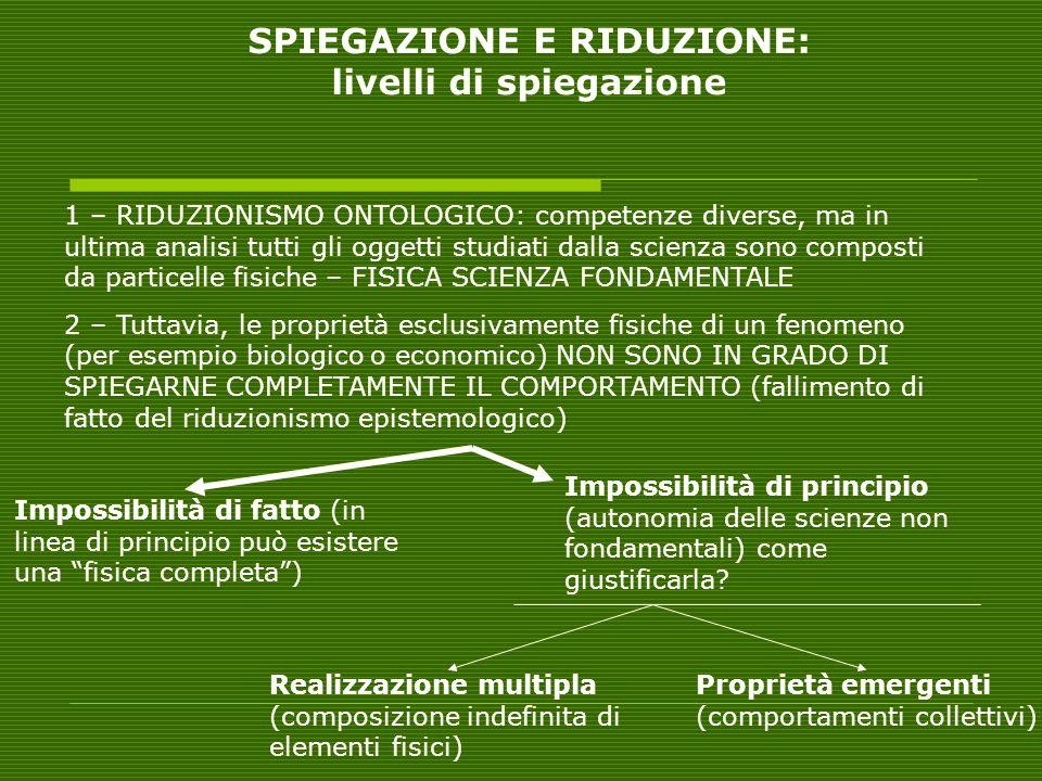 SPIEGAZIONE E RIDUZIONE: livelli di spiegazione 1 – RIDUZIONISMO ONTOLOGICO: competenze diverse, ma in ultima analisi tutti gli oggetti studiati dalla