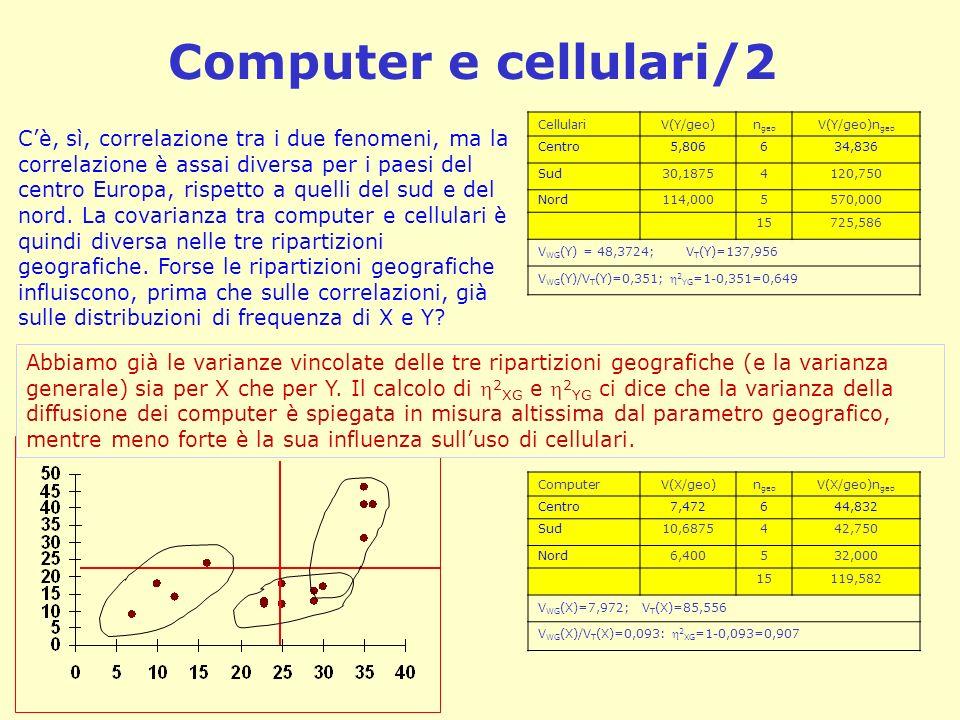 Computer e cellulari/2 Cè, sì, correlazione tra i due fenomeni, ma la correlazione è assai diversa per i paesi del centro Europa, rispetto a quelli de