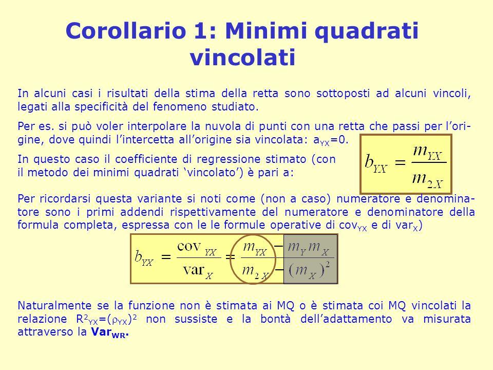 Corollario 1: Minimi quadrati vincolati In alcuni casi i risultati della stima della retta sono sottoposti ad alcuni vincoli, legati alla specificità