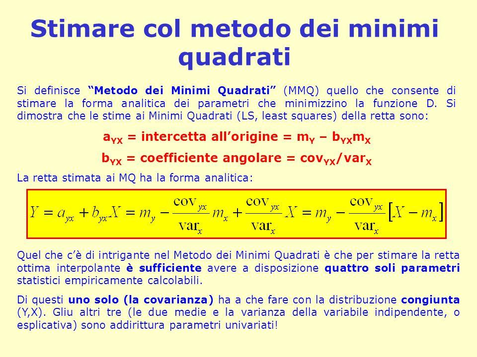 Stimare col metodo dei minimi quadrati Si definisce Metodo dei Minimi Quadrati (MMQ) quello che consente di stimare la forma analitica dei parametri c
