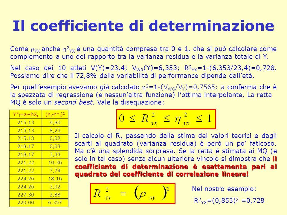 Il coefficiente di determinazione Come YX anche 2 YX è una quantità compresa tra 0 e 1, che si può calcolare come complemento a uno del rapporto tra l