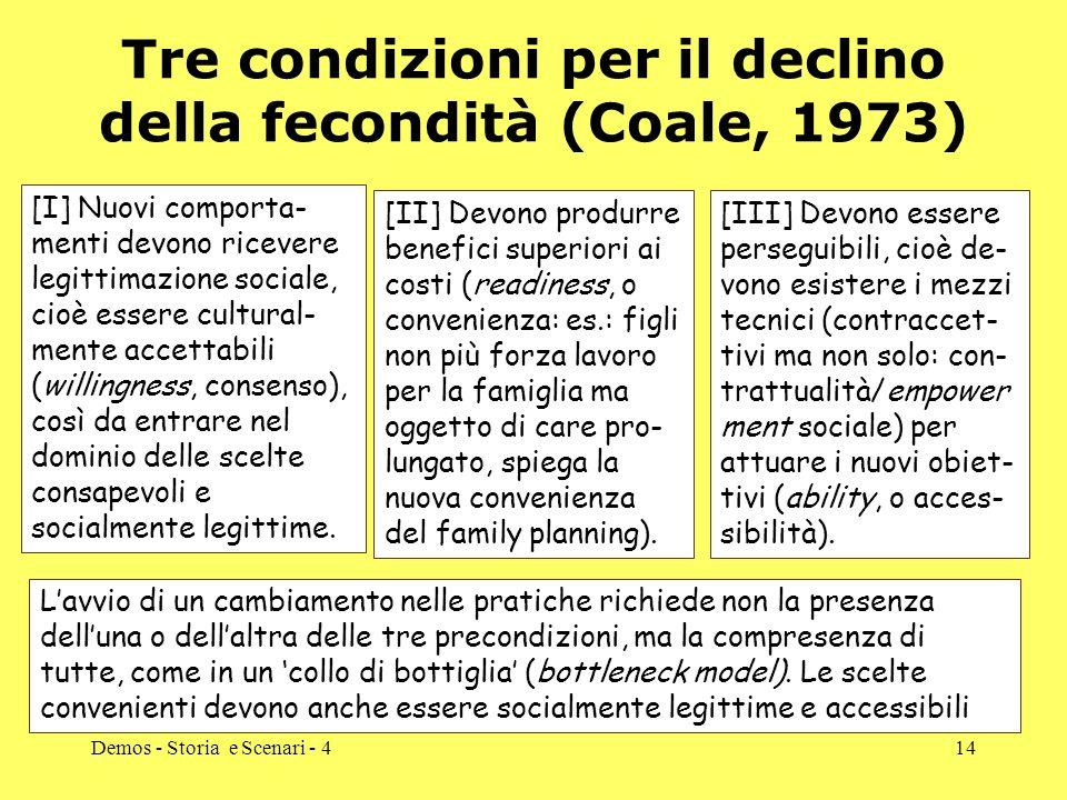 Demos - Storia e Scenari - 414 Tre condizioni per il declino della fecondità (Coale, 1973) [I] Nuovi comporta- menti devono ricevere legittimazione so