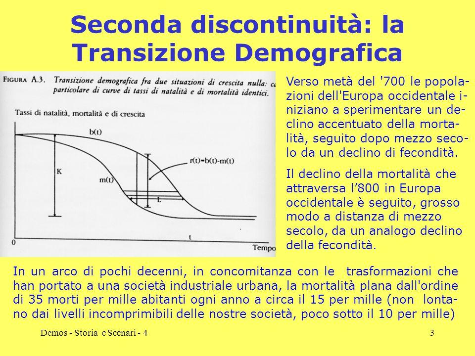 Demos - Storia e Scenari - 43 Seconda discontinuità: la Transizione Demografica Verso metà del '700 le popola- zioni dell'Europa occidentale i- nizian